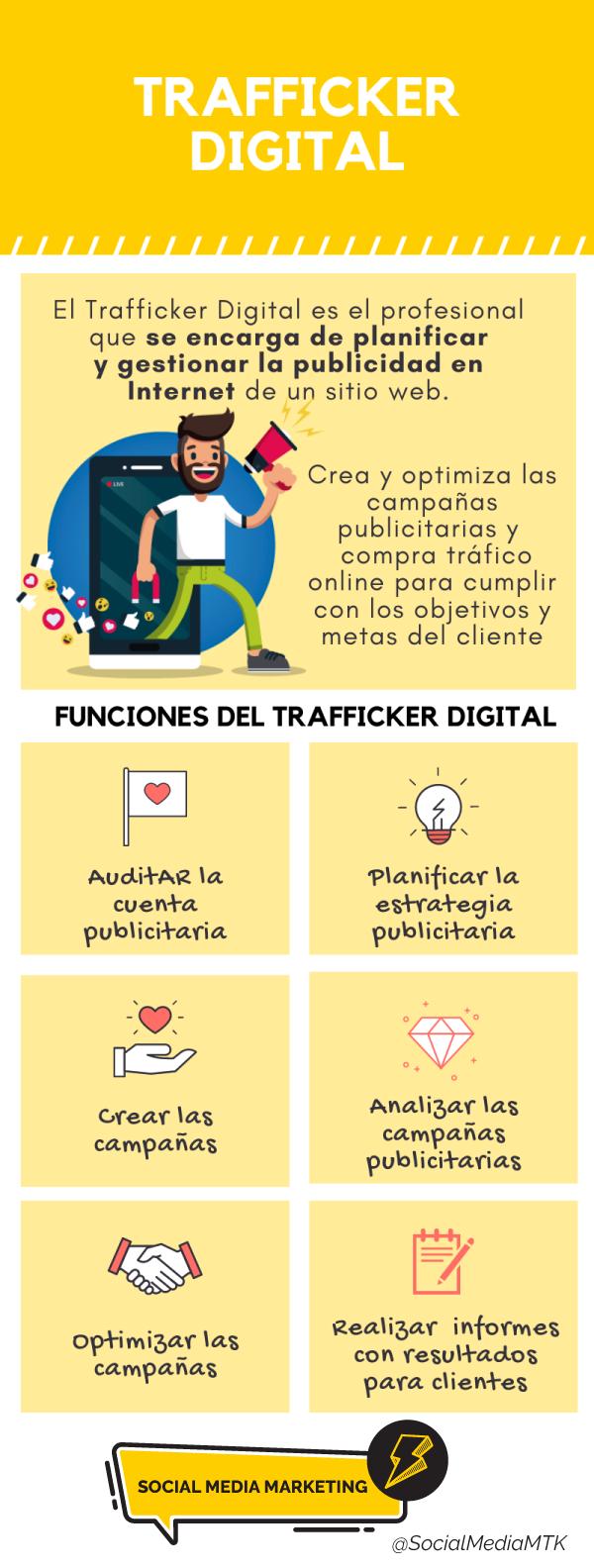infografia que es un trafficker digital + funciones