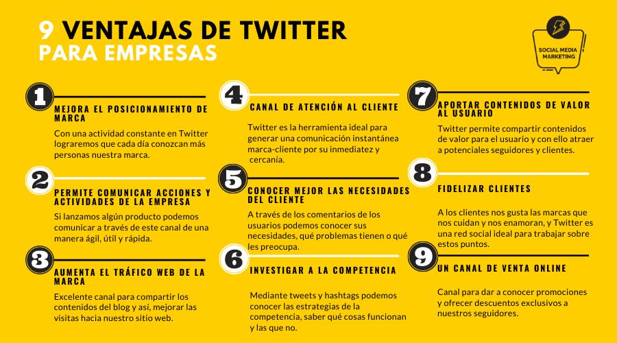 Infografia de ventajas de Twitter para empresas