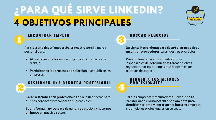 infografia para qué sirve linkedin