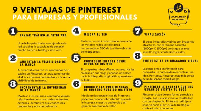 Infogracia con ventajas de Pinterest para empresas